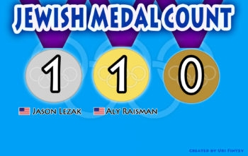 Jewish Olympic medal count for day four of the 2012 London Olympic Games.  (Graphics by Uri Fintzy)